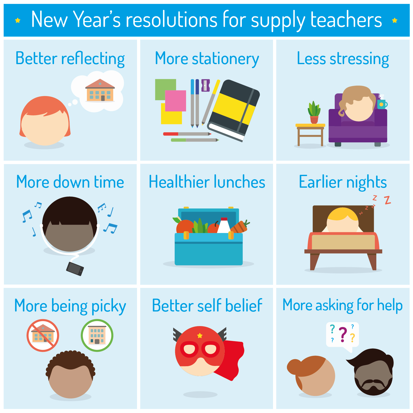 Key Portfolio - new Year's Resolutions for supply teachers - Better reflecting, More stationery, Less stressing, More down time, Healthier lunches, Earlier nights, More being picky, Better self belief, More asking for help